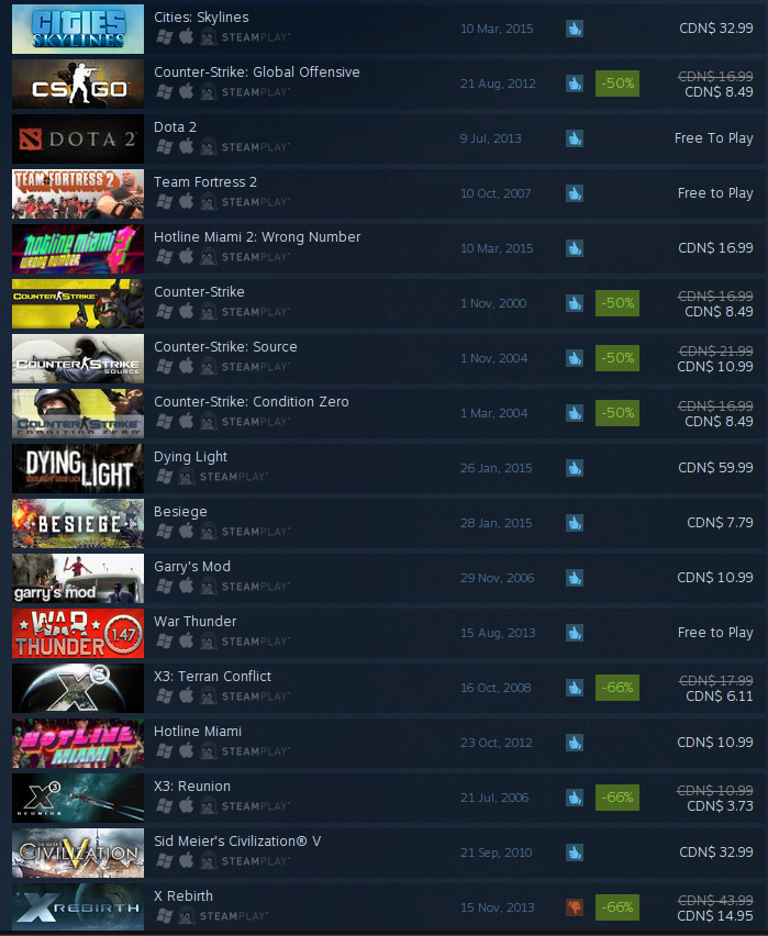 Steam for Linux exceeds the 1000 native games threshold