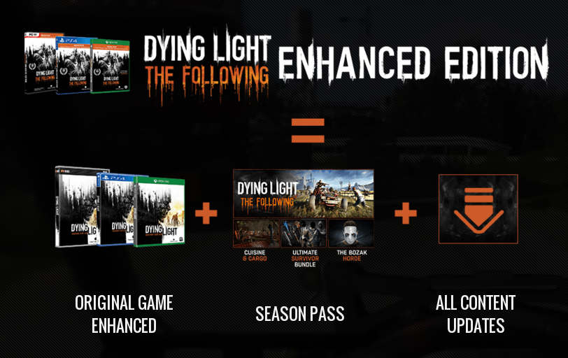 dyinglight_enhanced_edition_the_following_coming_to_linux_windows_pc_february